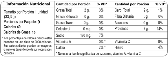 Tabla nutricional - nugget